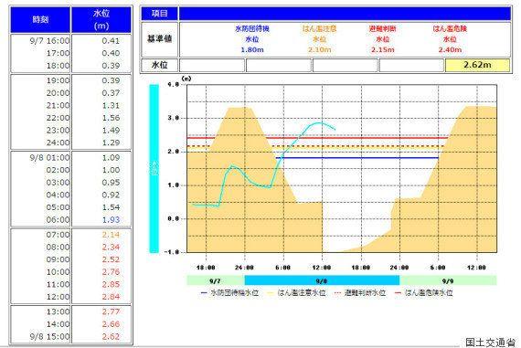 安間川が氾濫危険水位超える 浜松で7万人に避難指示(画像)