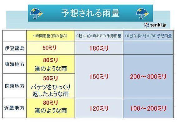 【台風情報】一気に進んでくる台風18号、接近・または上陸する恐れ