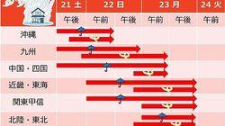 【台風21号】超大型、大雨や暴風を警戒すべき期間は?
