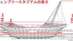 新国立競技場の白紙見直し、高さについての条件を調べたら...