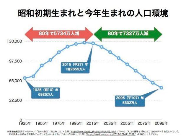 このままでは日本のコンテンツ産業もガラパゴス化してしまう