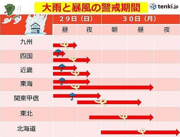 台風22号 大雨と暴風の警戒期間
