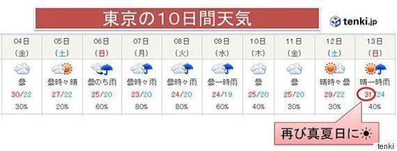 来週にかけて気温差大 体調管理に注意