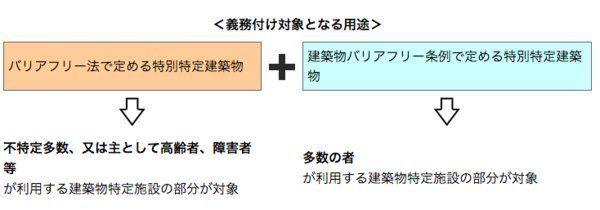 舛添東京都知事が3分でできる、効果的な待機児童対策はこれだ!