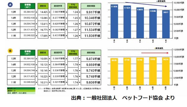 個人主義社会の少子化対策は、母親が儲かるようにすべきだが、できないので日本の衰退待ったなし
