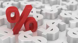 法人減税、2年で3.29%