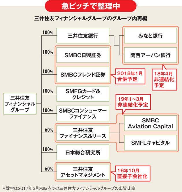 メガバンク3行が大リストラ。銀行業界は「構造不況業種」になってしまった