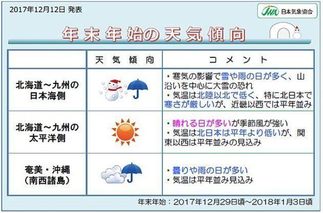 年末年始の天気は? 日本気象協会がついに発表 | ハフポスト