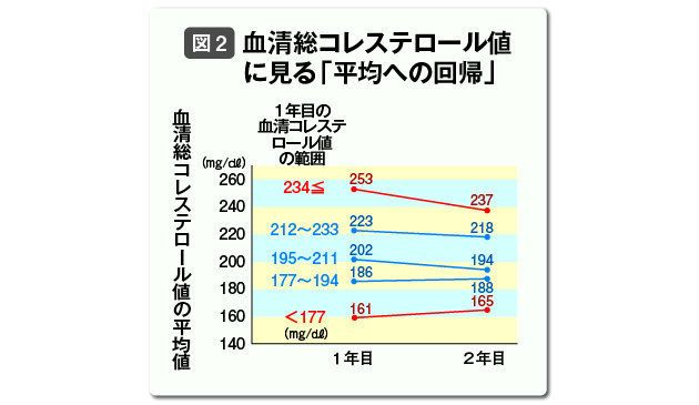 図2(原本P336)