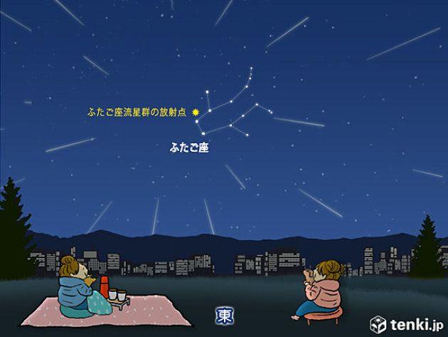 ふたご座流星群、今夜がピーク あすの明け方には月と木星が接近