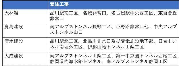 朝日新聞デジタルの情報を元にハフポスト日本版で作成