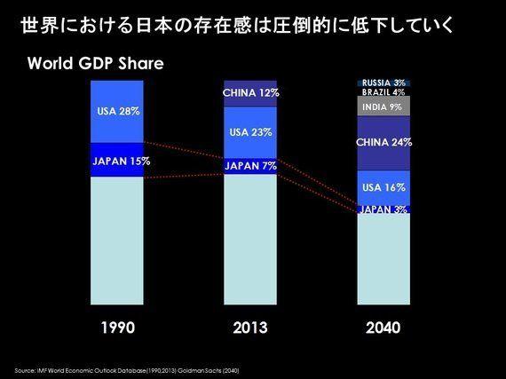 人気ランキング上位の日本企業に就職して一生安泰に過ごせると考えているのなら、今すぐ考えを改めた方がいい