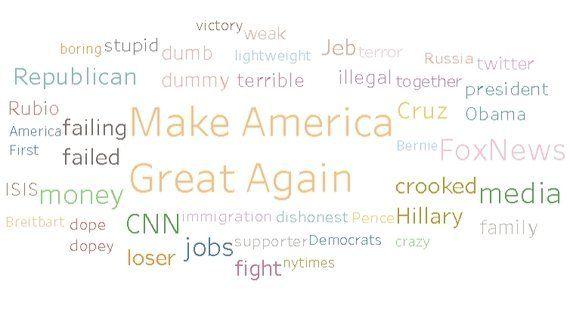 トランプ新大統領はツイッターで何を言おうとしてきたのか?