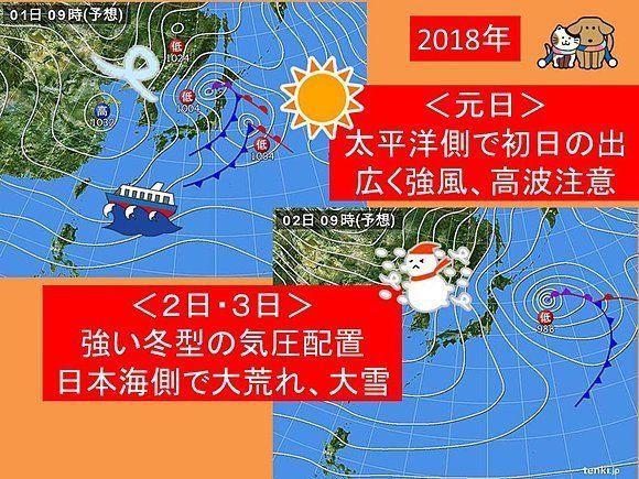 大晦日・正月三が日の天気は?