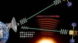 JAXA、金星探査機のトラブルを逆手に取って、太陽風の謎を解明