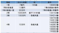 「年末ジャンボ宝くじ」当選番号一覧(2017)