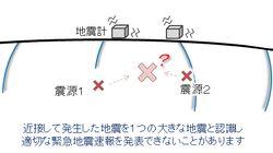 震度5強の緊急地震速報、実際には震度3だった。間違った理由が判明(UPDATE)