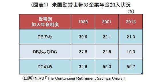 頑張れ金融庁~「貯蓄から投資へ」の課題(その1):研究員の眼