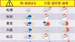 「成人の日」の天気は? 大雪・猛吹雪・極寒…最強冬将軍に警戒を