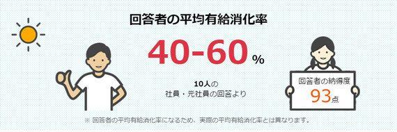 男性の育休取得率は76%!「育メン企業アワード」グランプリを受賞した会社が手がけていること
