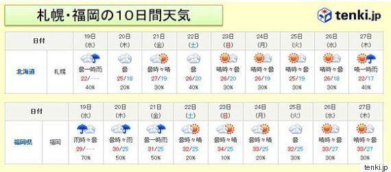 広く9月並みの気温 残暑が厳しい所も