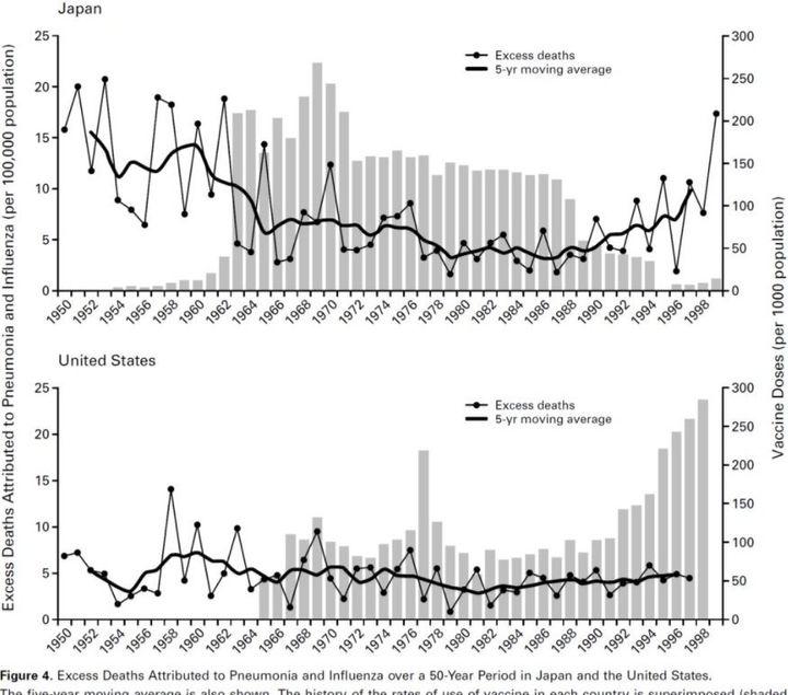 死亡 年間 インフルエンザ 【年間死亡者数3,000人超】コロナウイルスより恐ろしいインフルエンザ