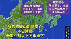 【強烈寒波】東京都心は6日連続で氷点下 1984年以来、34年ぶり