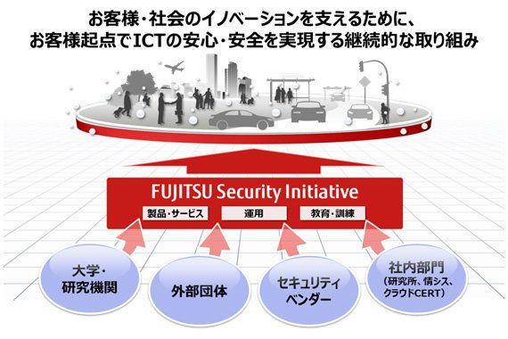 複雑、巧妙化するサイバー攻撃から企業を救う セキュリティを追求する男・太田大州の終わりなき闘い