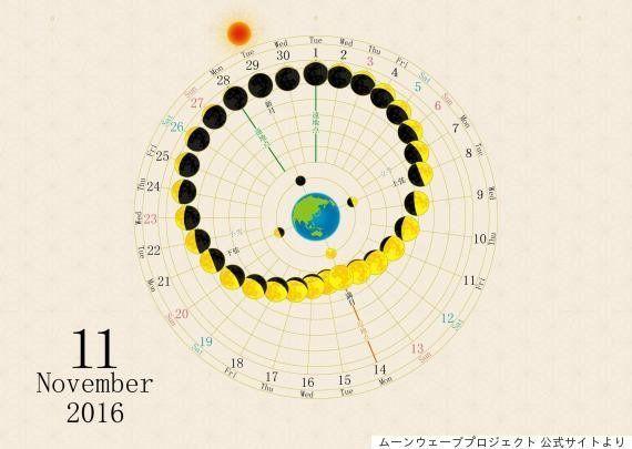 スーパームーン、14日以外でも大きく見られる日は?【画像】