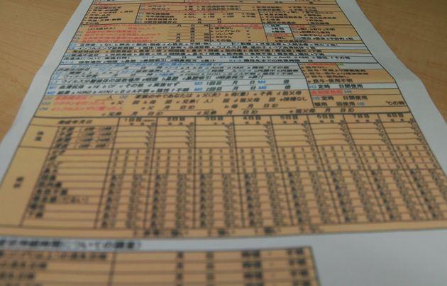 廣津医院の患者のインフルエンザに関するデータのもとになる調査票