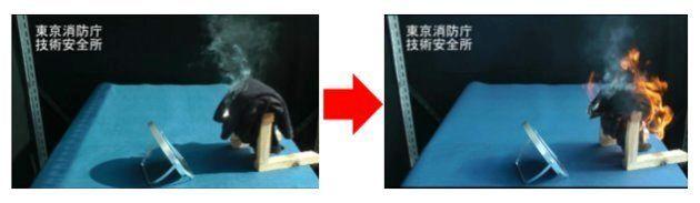 凹面鏡による収れんの映像