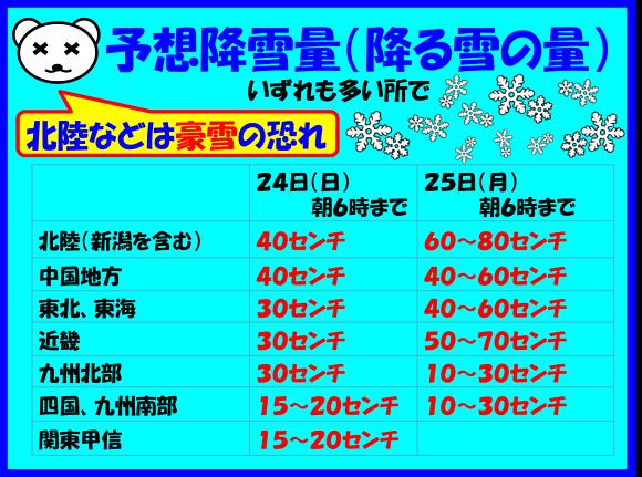 大寒波、23日夜から 豪雪や猛烈な風に早めの備えを