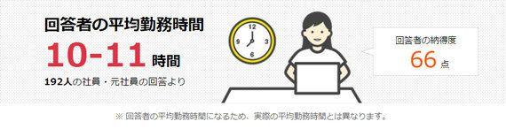 「週休4日」や「1日5時間勤務」も可能に。アクセンチュアが、新たな勤務制度を取り入れた理由