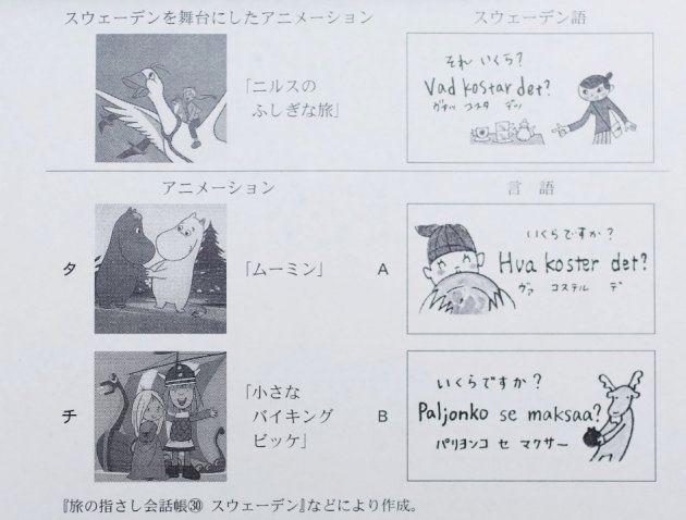大学入試センター試験地理Bの問題に登場した「ムーミン」などのアニメ作品