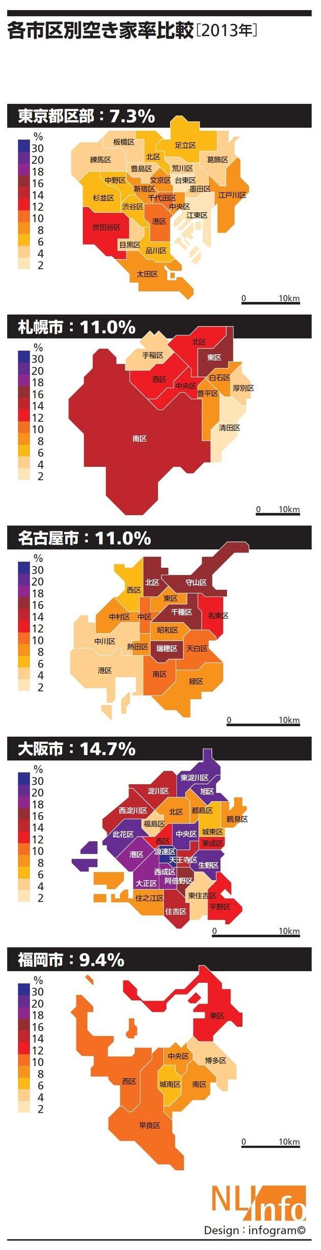 【図解】あなたの隣の家、実は空き家かも?-都市別・エリア別に空き家率を見える化してみた:研究員の眼
