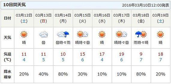10日夜から東京でも雪に?