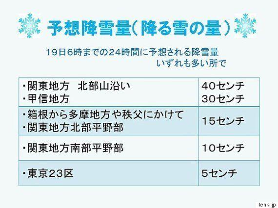 東京都心で積雪6センチ、内陸部はさらに積もる恐れ【気象情報】