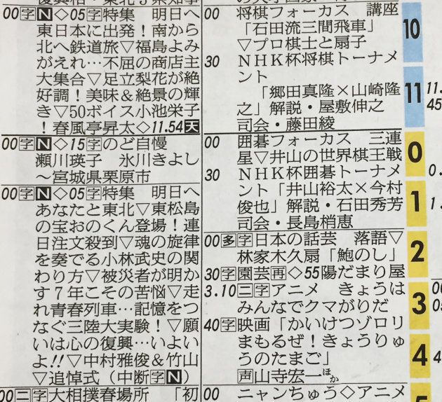 2018年3月11日付けの朝日新聞(東京版)テレビ欄より
