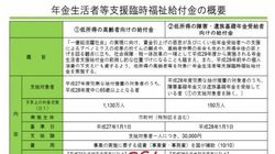 話題の「高齢者3万円給付金」、配るのにかかる費用だけで234億円!