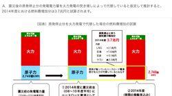 経産省の原発停止による火力燃料炊き増しはどのくらいが妥当?(意味は無いけど)