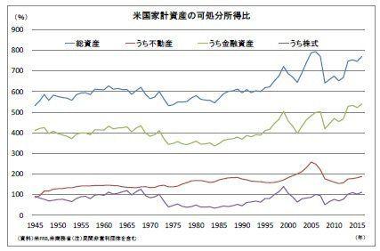 転換点迎えた先進諸国金融政策~後れをとる日本:エコノミストの眼