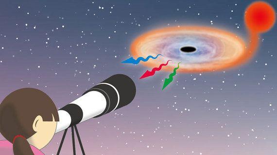 ブラックホールに由来する可視光での激しい変動