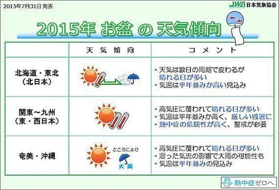 お盆休みの天気 猛暑日、熱帯夜、熱中症に注意すべき地域は?