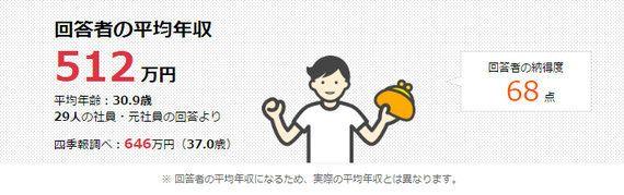 「卒煙」したら1万円!