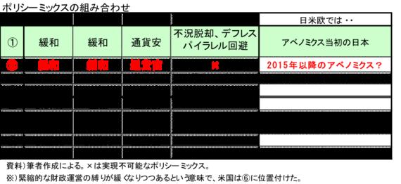 2016年、ドル/円相場見通しを分けるもの