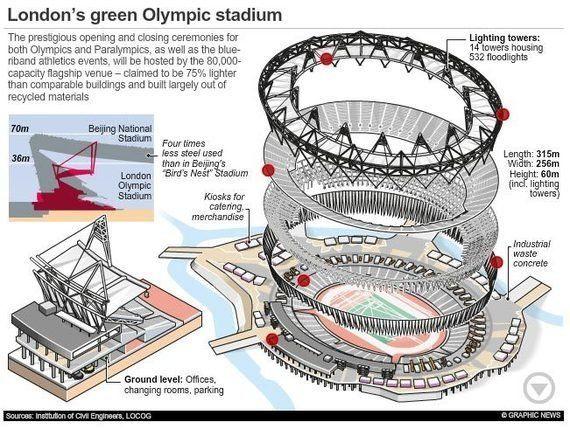 オリンピックは大丈夫なのか? 6