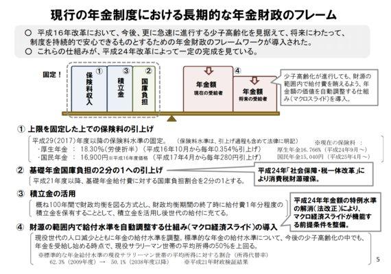 年金制度にまつわる数々の誤解と今後必要な制度改革案(1)