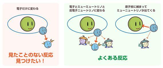 4コマ:原子核で捕まえろ!COMETちゃん!