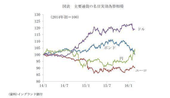 EU残留の是非を問う国民投票、日本への影響は? ロンドン出張報告:研究員の眼