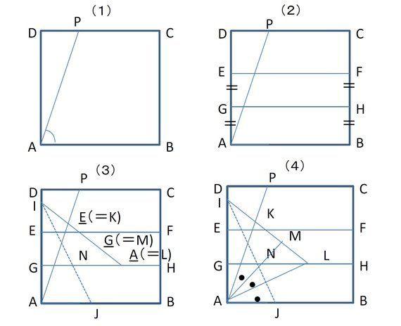 折り紙の数学-折り紙を通じて幾何学の面白さを再認識してみませんか:研究員の眼